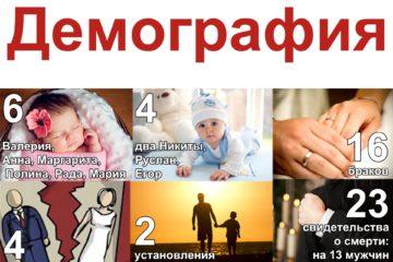 В июне в Нязепетровском районе родилось 10 малышей