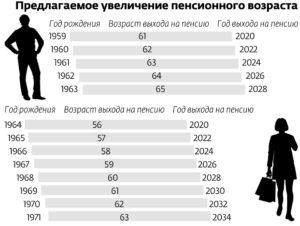 Жители Нязепетровска повышение пенсионного возраста не одобряют