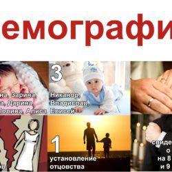 Демографическая ситуация в Нязепетровске