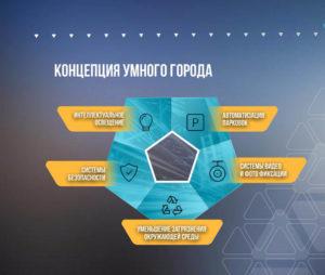 В Челябинской области появится «Умный город»