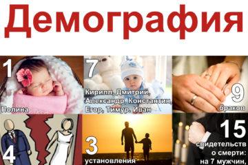 Демографическая ситуация в Нязепетровском районе, июнь