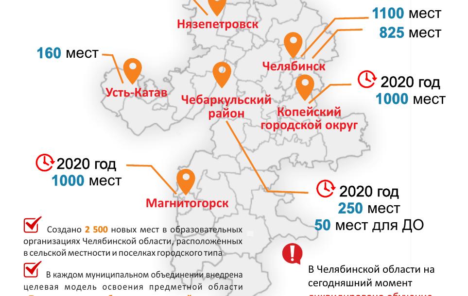 В Челябинской области появятся новые школы