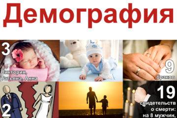 Демографическая ситуация в Нязепетровском районе