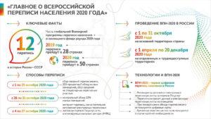Нязепетровский район готовится к переписи
