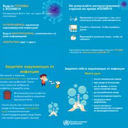 ВОЗ объявила о пандемии коронавируса