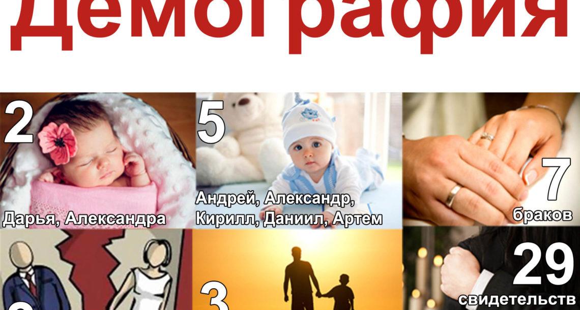 Демографическая ситуация в Нязепетровском районе. Июль