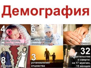 Демографическая ситуация в Нязепетровском районе. Октябрь